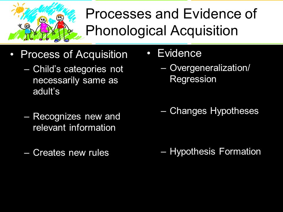 Processes and Evidence of Phonological Acquisition Process of Acquisition –Child's categories not necessarily same as adult's –Recognizes new and relevant information –Creates new rules Evidence –Overgeneralization/ Regression –Changes Hypotheses –Hypothesis Formation