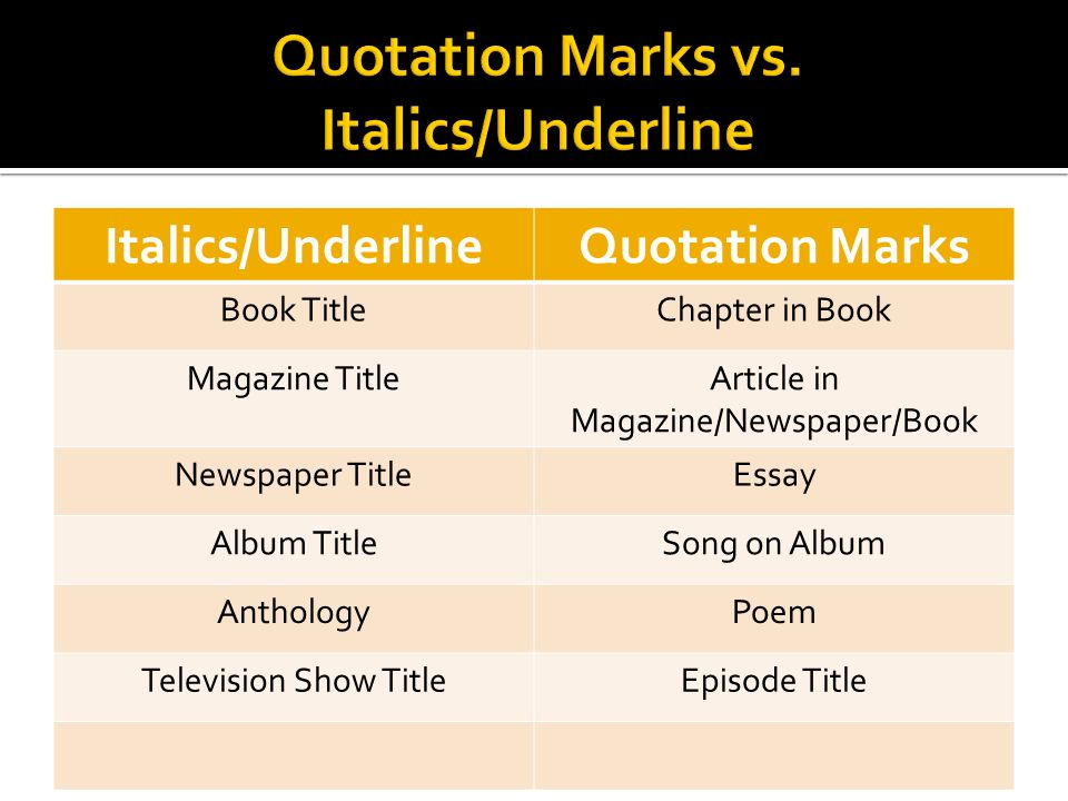 when to use italics or quotation marks