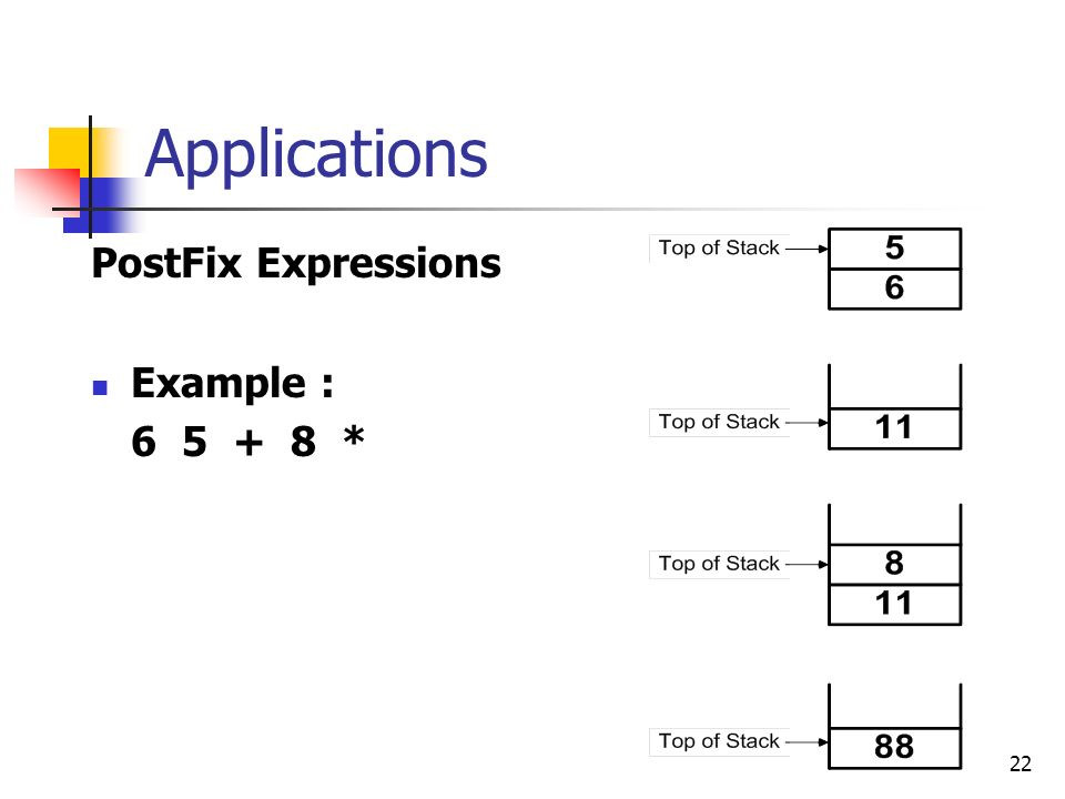 22 Applications PostFix Expressions Example : *