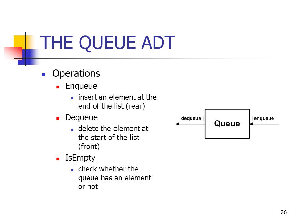 26 THE QUEUE ADT Operations Enqueue insert an element at the end of the list (rear) Dequeue delete the element at the start of the list (front) IsEmpty check whether the queue has an element or not
