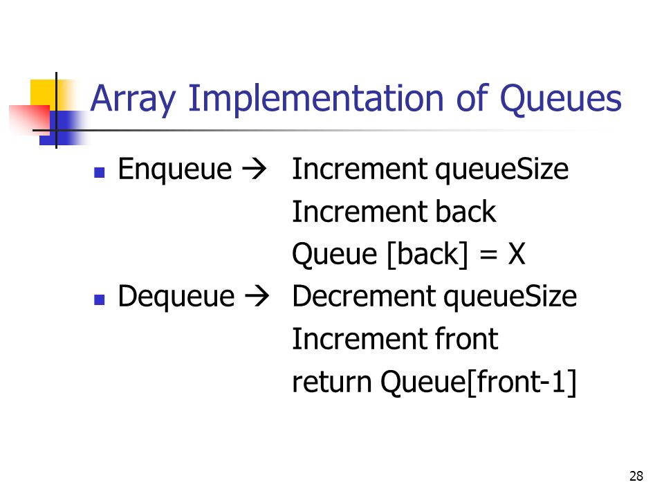 28 Array Implementation of Queues Enqueue  Increment queueSize Increment back Queue [back] = X Dequeue  Decrement queueSize Increment front return Queue[front-1]