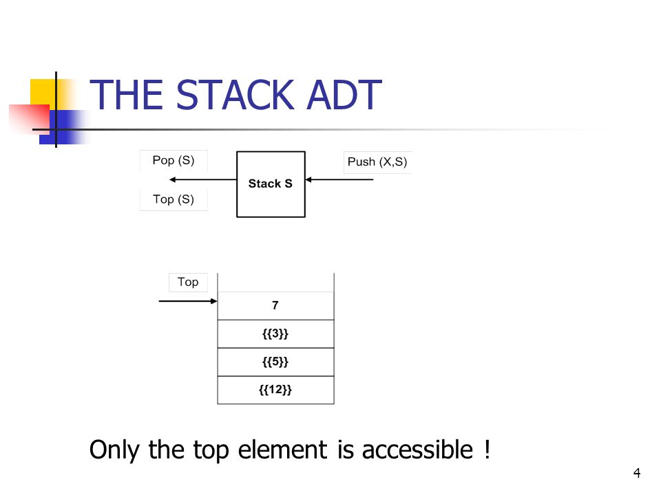 4 THE STACK ADT Only the top element is accessible !