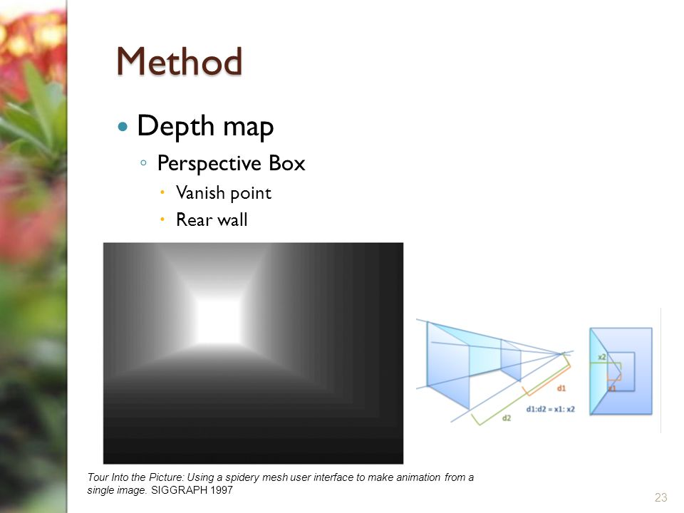 Method Depth map ◦ Perspective Box  Vanish point  Rear wall 23 Tour Into the Picture: Using a spidery mesh user interface to make animation from a single image.