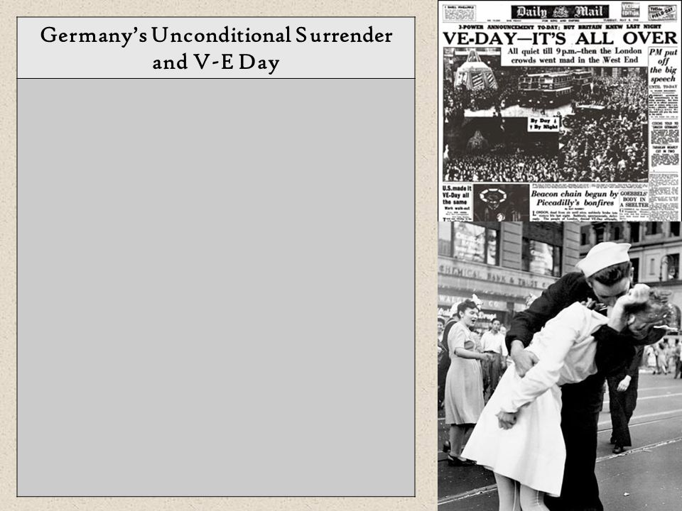 Germany's Unconditional Surrender and V-E Day