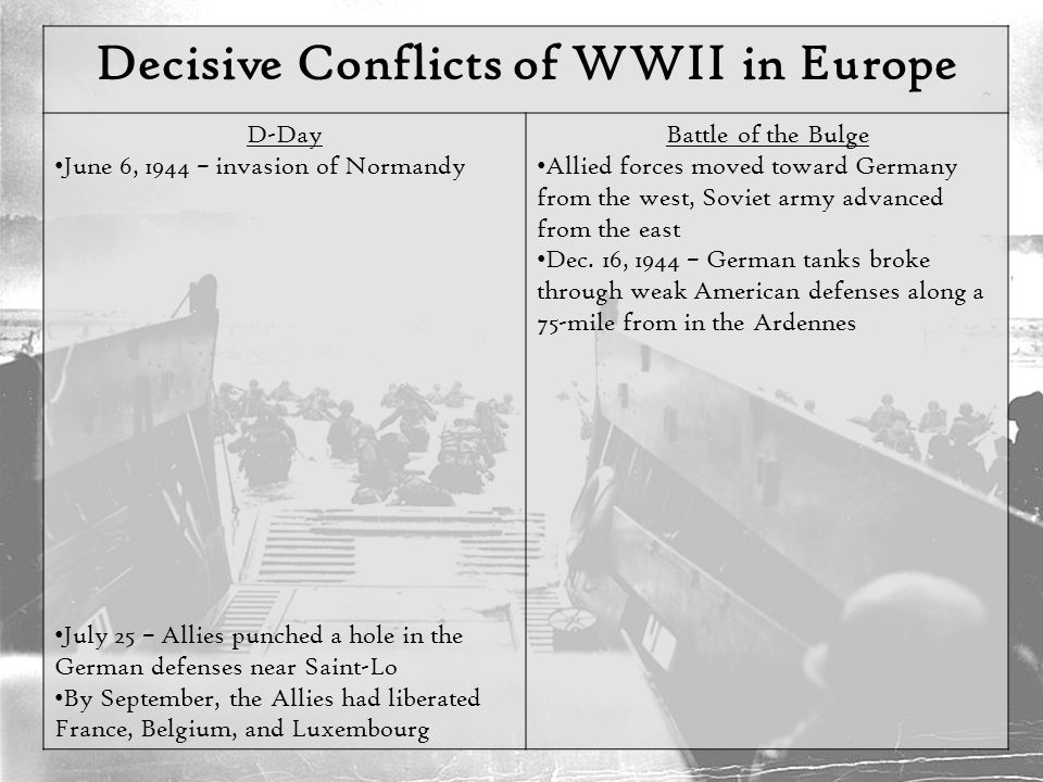 Decisive Conflicts of WWII in Europe D-Day June 6, 1944 – invasion of Normandy July 25 – Allies punched a hole in the German defenses near Saint-Lo By September, the Allies had liberated France, Belgium, and Luxembourg Battle of the Bulge Allied forces moved toward Germany from the west, Soviet army advanced from the east Dec.