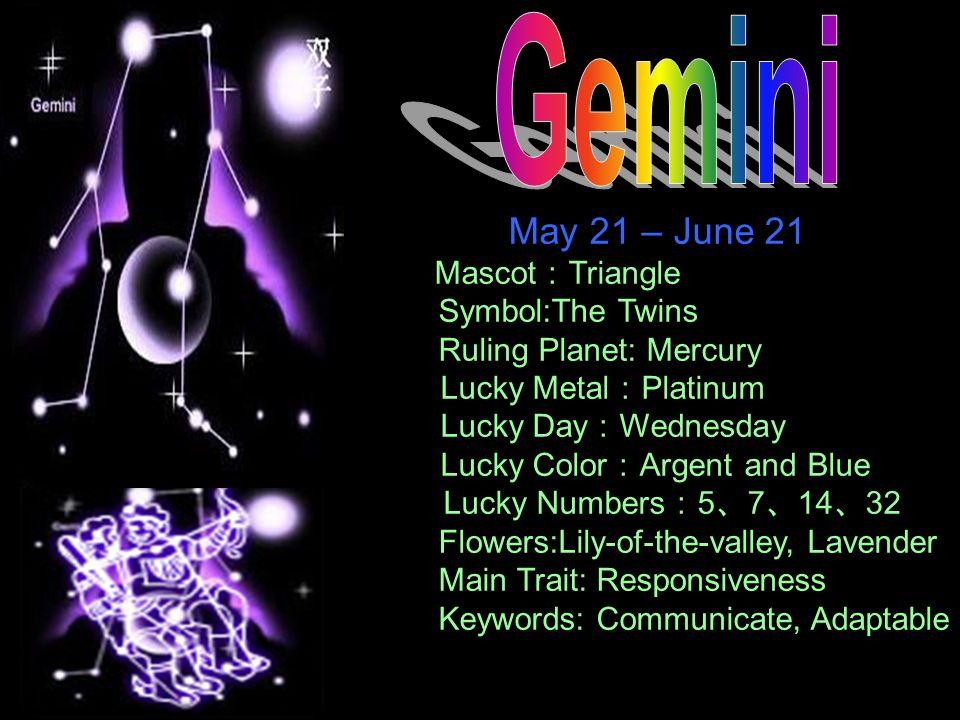 To list  1 What is constellation? 2 Aries 白羊座3 Virgo 处女