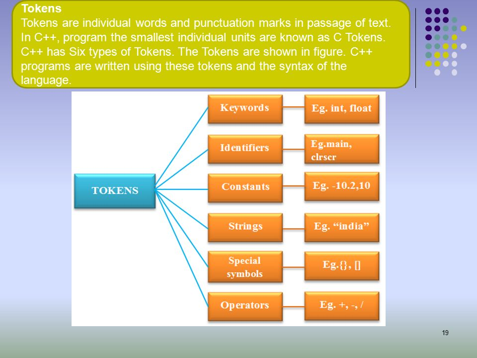 Tokens Tokens are individual words and punctuation marks in passage of text.
