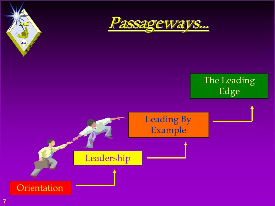 7 PassagewaysPassageways Orientation Leadership Leading By Example The Edge