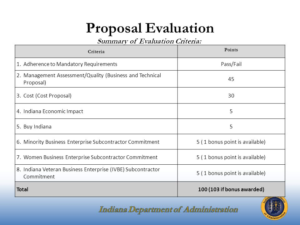 Proposal Evaluation Summary of Evaluation Criteria: Criteria Points 1.