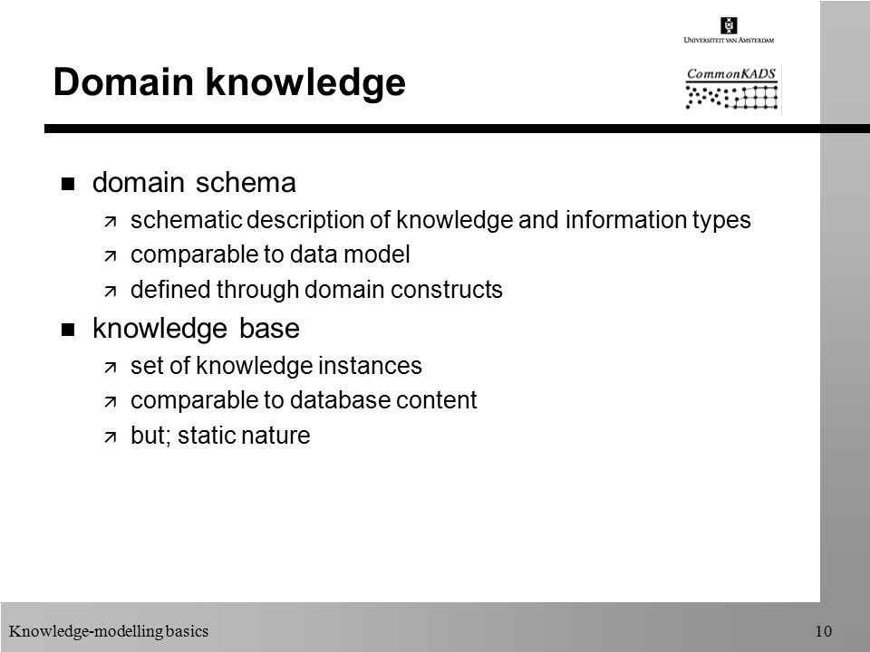 Knowledge Model Basics Challenges in knowledge modeling Basic ...