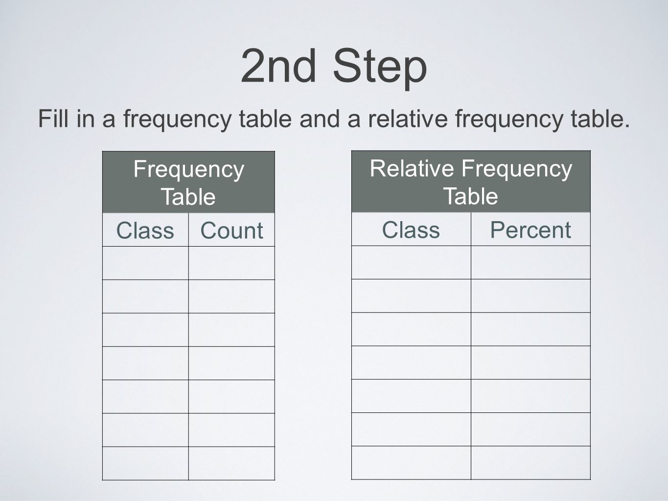 2nd Step Fill in a frequency table and a relative frequency table.