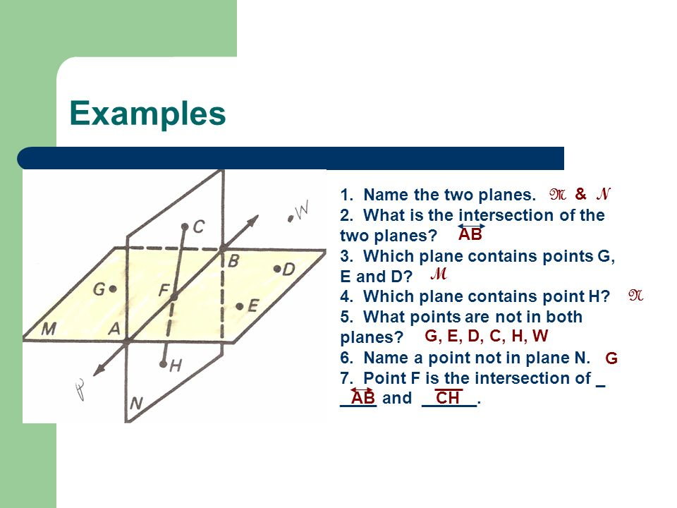 Chapter 1 Understanding Points, Lines, and Planes  - ppt