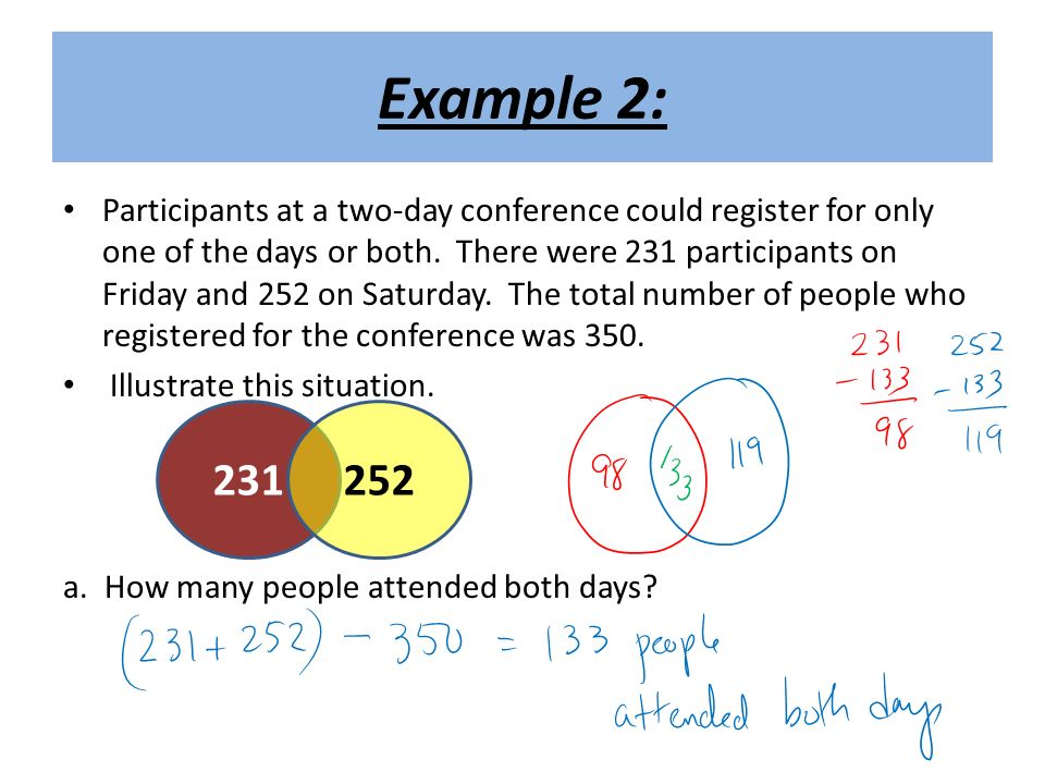 Example 2: Participants at a two-day conference could register for only one of the days or both.