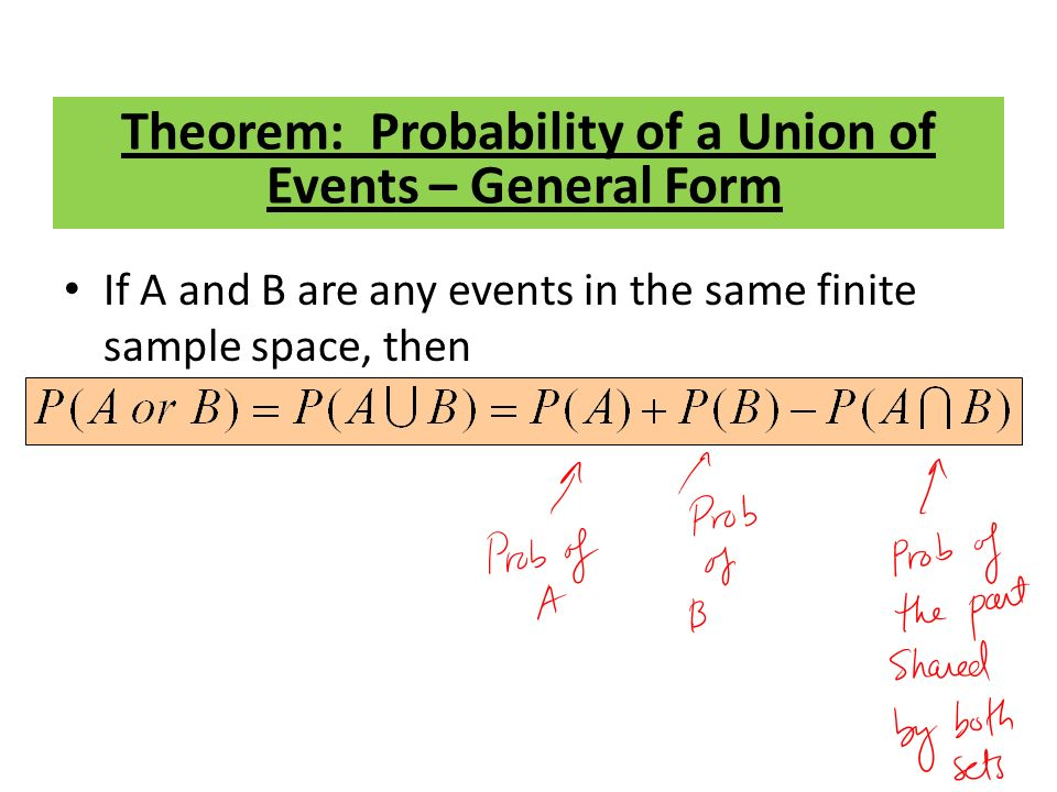 If A and B are any events in the same finite sample space, then Theorem: Probability of a Union of Events – General Form
