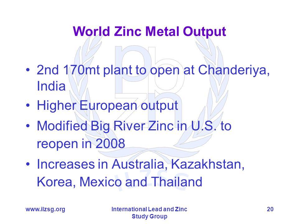 Korea Zinc International