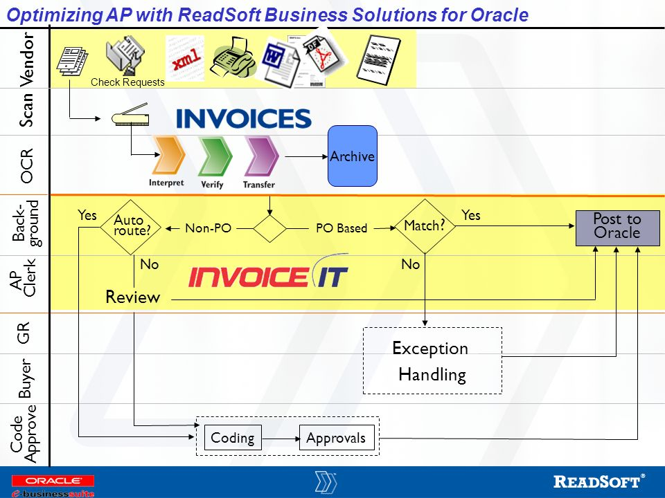ReadSoft Looking To Streamline Your Oracle Payables Process Ppt - Oracle ocr invoice