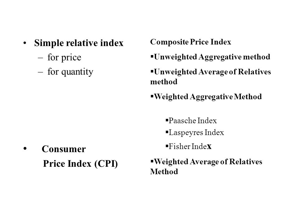 Composite Price Index  Unweighted Aggregative method  Unweighted ...