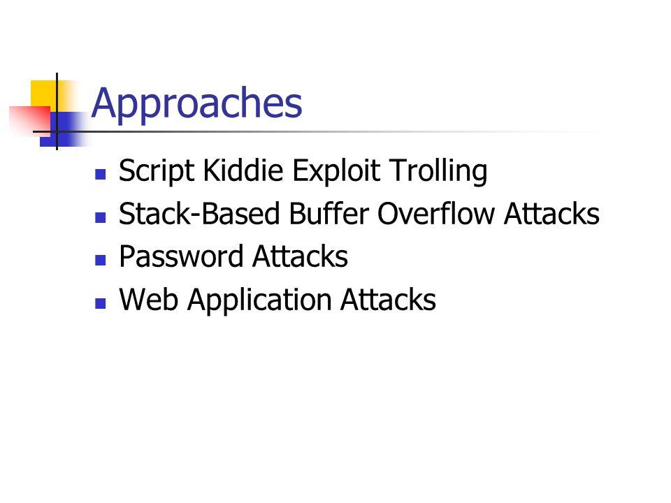 Troll Vbs Scripts