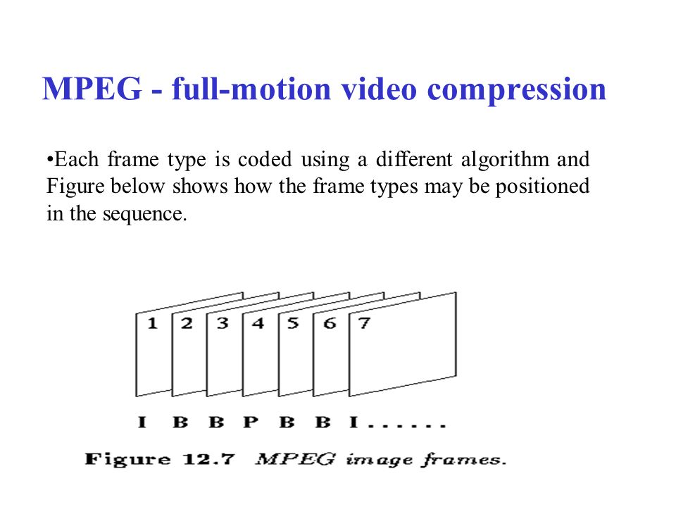 MPEG - full-motion video compression Each frame type is coded using a different algorithm and Figure below shows how the frame types may be positioned in the sequence.