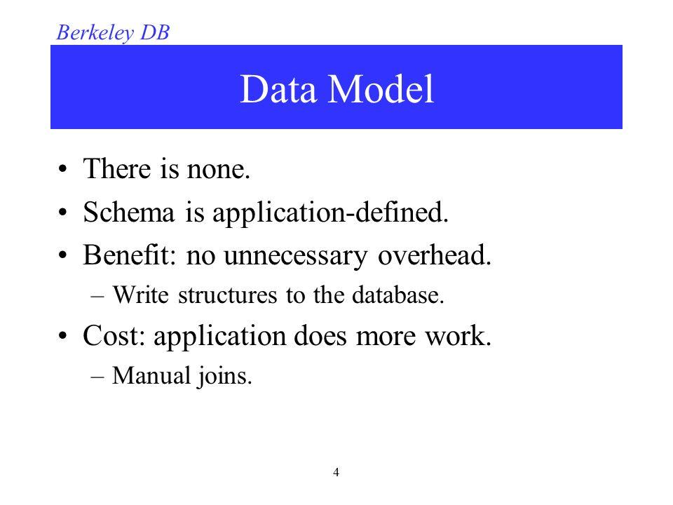 1 berkeley db what is berkeley db core functionality extensions for rh slideplayer com Berkeley DB License Berkeley DB License