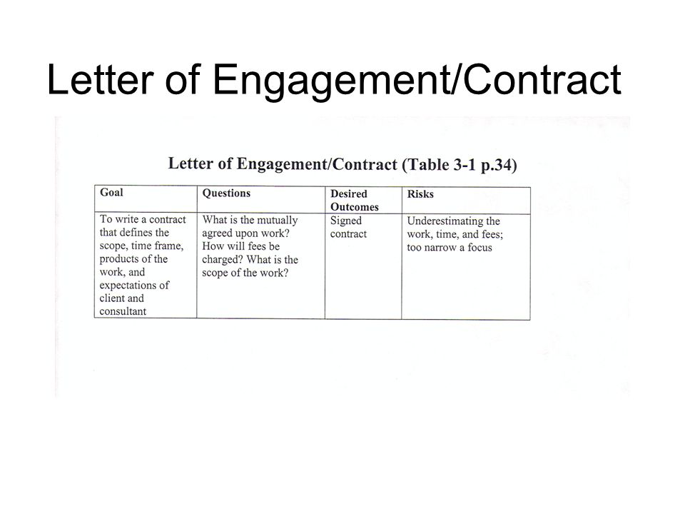 Consulting Process Chemistry Meeting Letter of Engagement