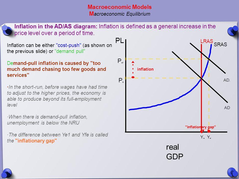 Macroeconomic Models Aggregate Demand Aggregate Demand A Curve