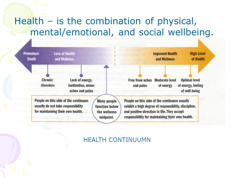 Health – is the combination of physical, mental/emotional, and social wellbeing. HEALTH CONTINUUMN