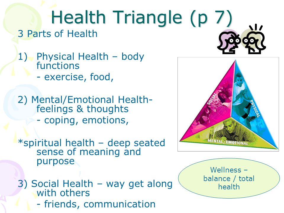 Health Triangle (p 7) 3 Parts of Health 1)Physical Health – body functions - exercise, food, 2) Mental/Emotional Health- feelings & thoughts - coping, emotions, *spiritual health – deep seated sense of meaning and purpose 3) Social Health – way get along with others - friends, communication Wellness – balance / total health