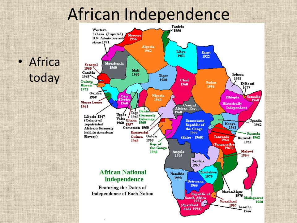 African Independence Africa today