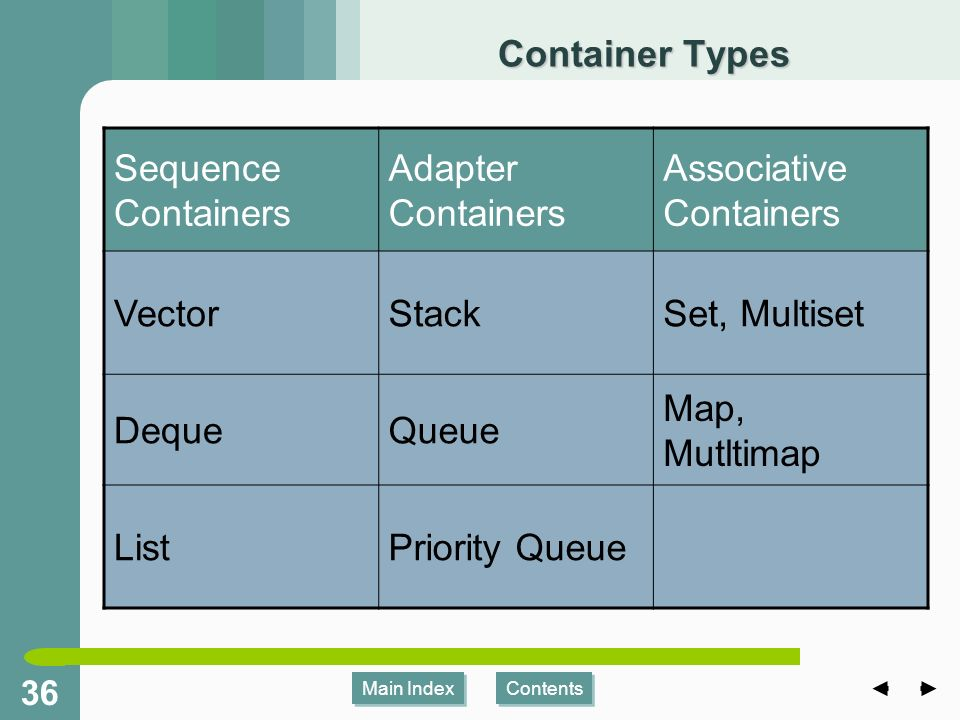 Main Index Contents 36 Main Index Contents Container Types Sequence Containers Adapter Containers Associative Containers VectorStackSet, Multiset DequeQueue Map, Mutltimap ListPriority Queue