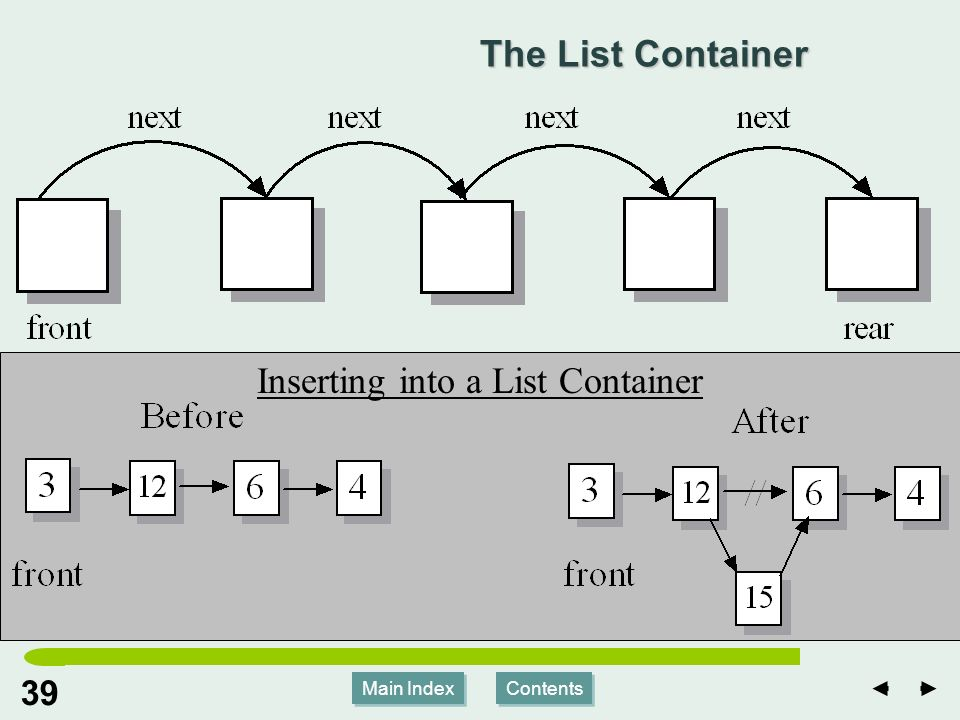 Main Index Contents 39 Main Index Contents The List Container Inserting into a List Container
