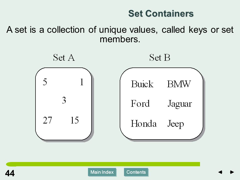 Main Index Contents 44 Main Index Contents Set Containers A set is a collection of unique values, called keys or set members.