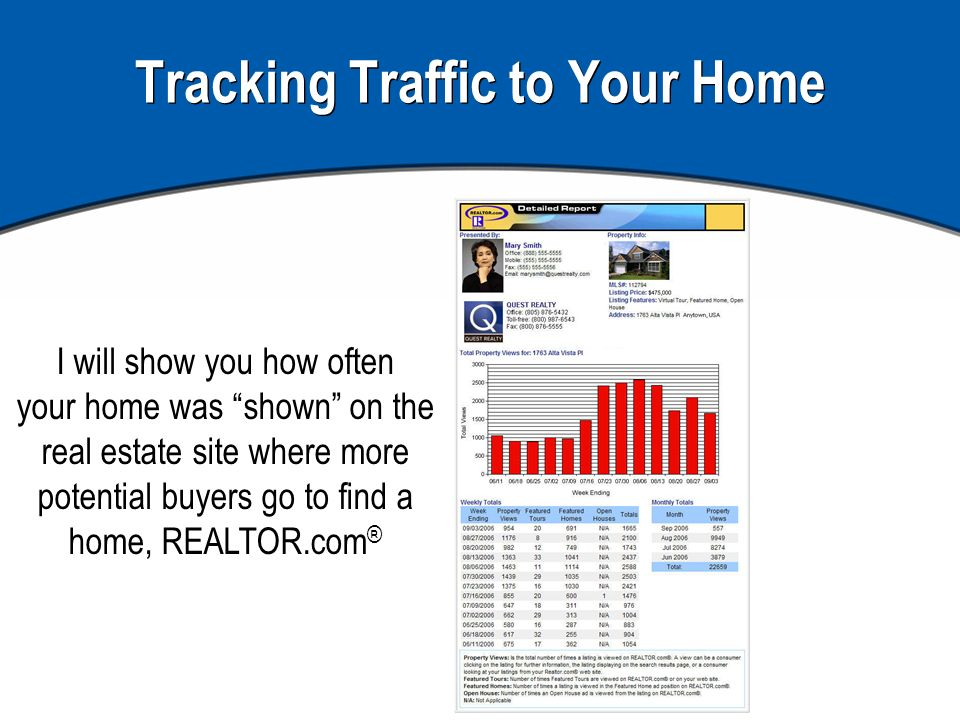 Stephanie Crawford, e-PRO, Realtor Internet Facts and