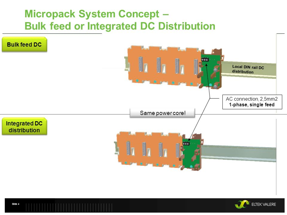 Micropack System Concept January – Slide 2 Building blocks – Single ...