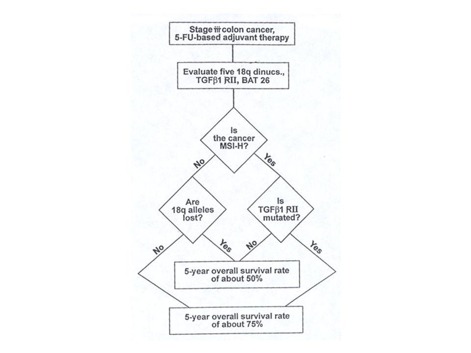 Asco 2010 Biomarker Driven Treatment In Stage Ii Colon Cancer When