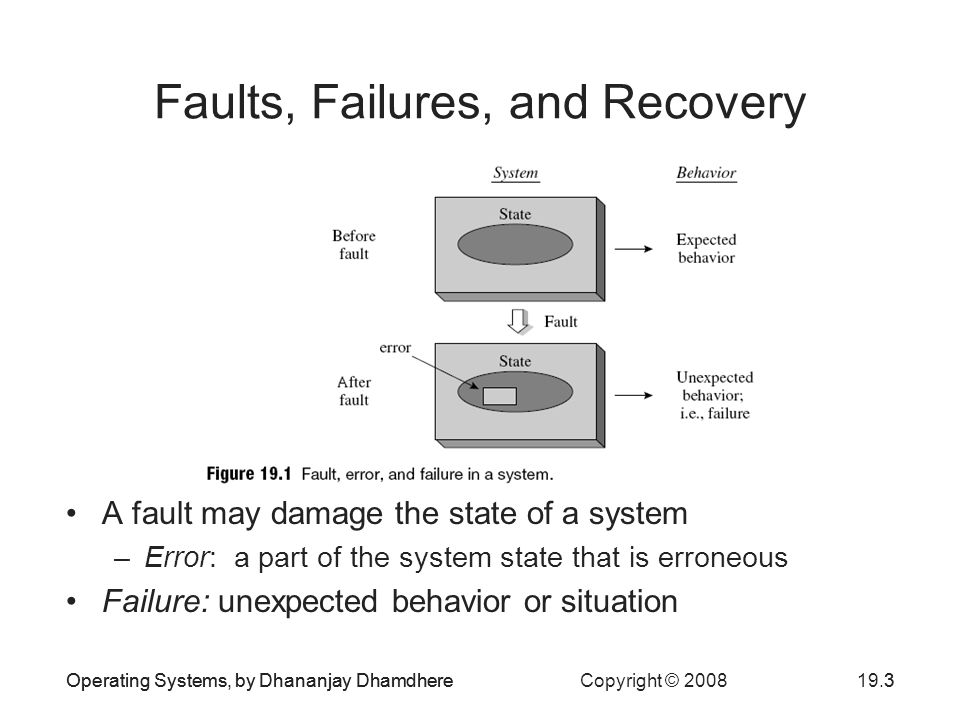 Operating Systems, by Dhananjay Dhamdhere Copyright © Operating Systems, by Dhananjay Dhamdhere3 Faults, Failures, and Recovery A fault may damage the state of a system –Error: a part of the system state that is erroneous Failure: unexpected behavior or situation