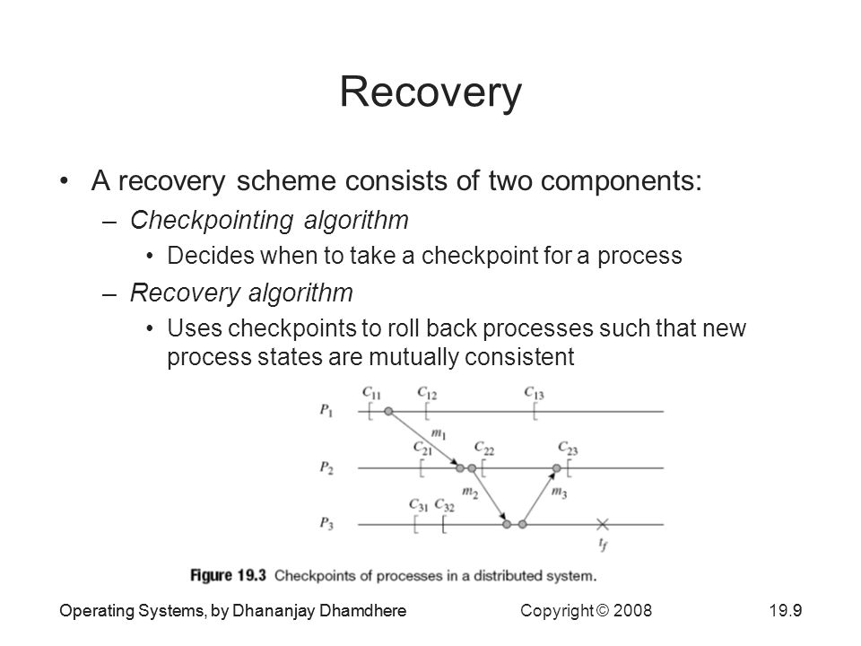 Operating Systems, by Dhananjay Dhamdhere Copyright © Operating Systems, by Dhananjay Dhamdhere9 Recovery A recovery scheme consists of two components: –Checkpointing algorithm Decides when to take a checkpoint for a process –Recovery algorithm Uses checkpoints to roll back processes such that new process states are mutually consistent