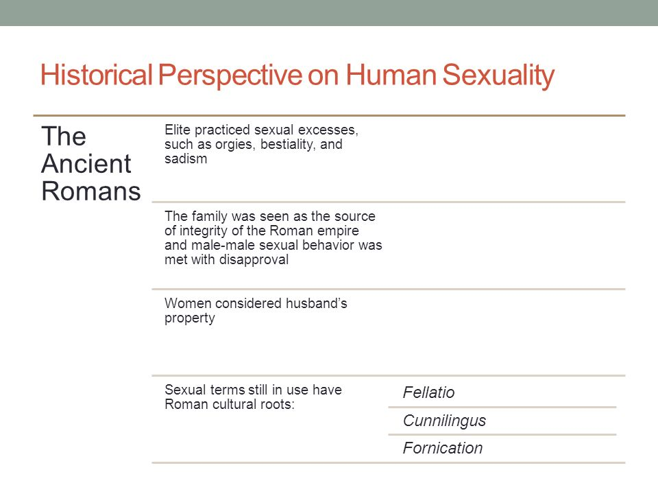 Cultural views on human sexuality