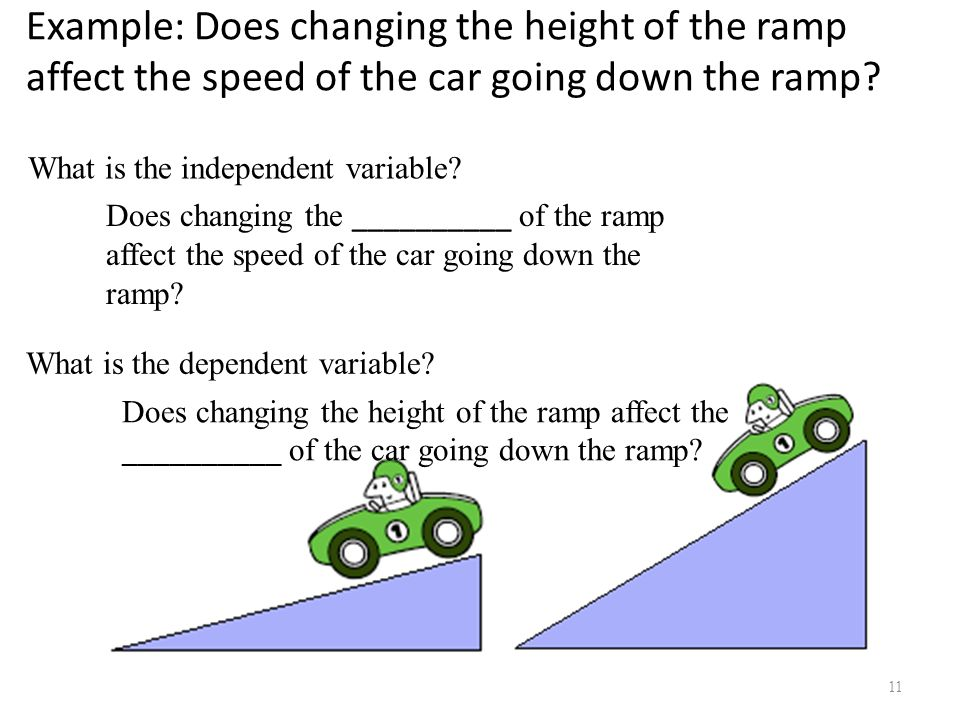 Example: Does changing the height of the ramp affect the speed of the car going down the ramp.