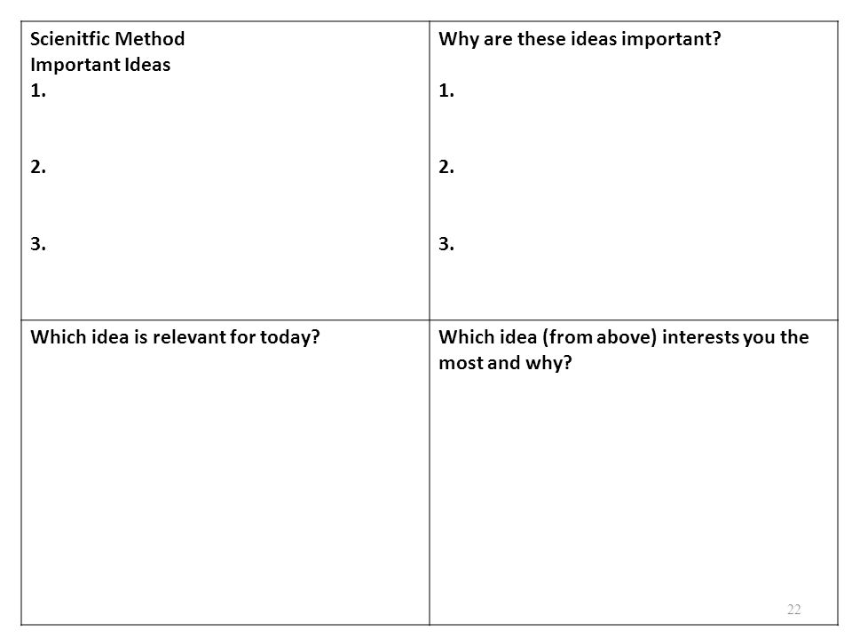 22 Scienitfic Method Important Ideas Why are these ideas important.