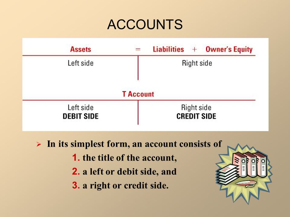 accounts in its simplest form an account consists of 1