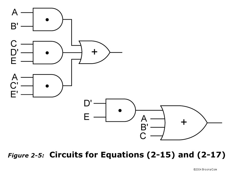 ©2004 Brooks/Cole Figure 2-5: Circuits for Equations (2-15) and (2-17)