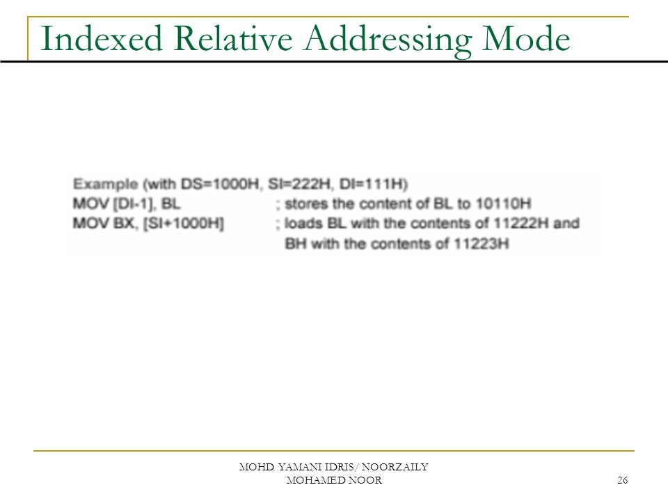 MOHD. YAMANI IDRIS/ NOORZAILY MOHAMED NOOR 26 Indexed Relative Addressing Mode