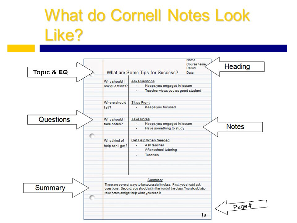 What do Cornell Notes Look Like Topic & EQ Page # 1a