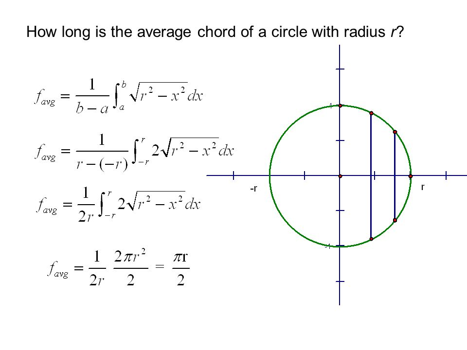 How long is the average chord of a circle with radius r