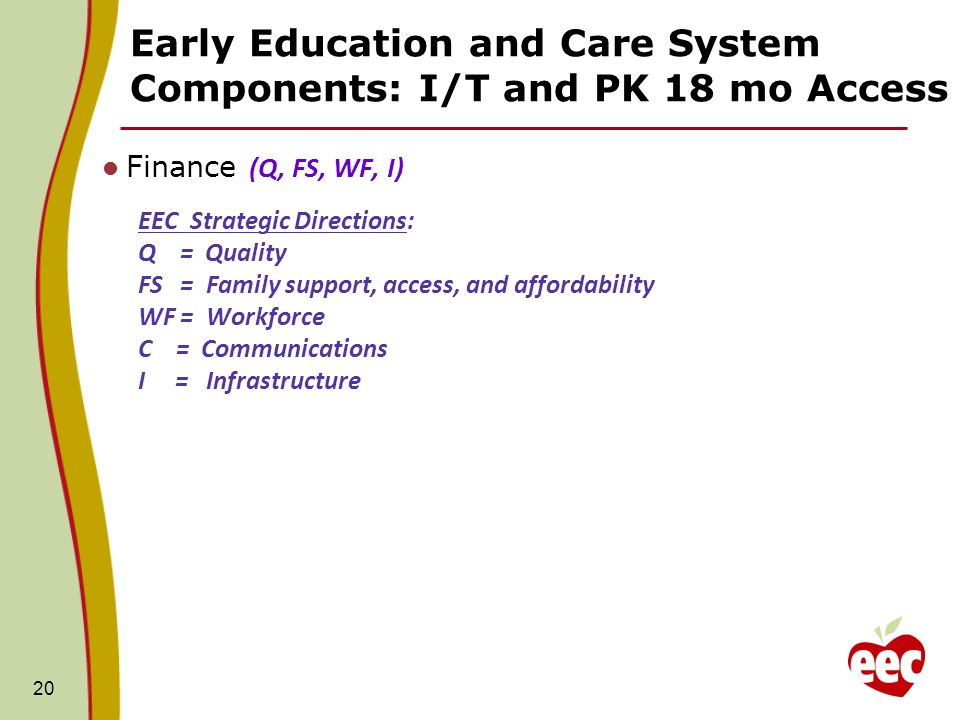 Early Education and Care System Components: I/T and PK 18 mo Access Finance (Q, FS, WF, I) EEC Strategic Directions: Q = Quality FS = Family support, access, and affordability WF = Workforce C = Communications I = Infrastructure 20