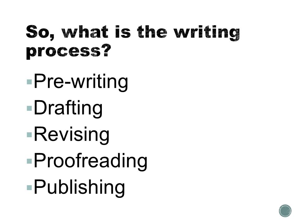 My English Class Essay   Prewriting  Drafting  Revising  Proofreading  Publishing How To Write An Essay High School also Learn English Essay Writing What Is Your Favorite Word Write It On The Card Then Write A Poem  Essay About Healthy Diet