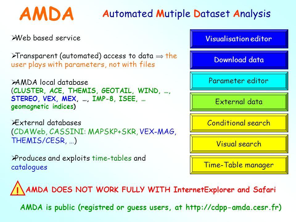 AMDA, Automated Multi-Dataset Analysis: A web-based service provided