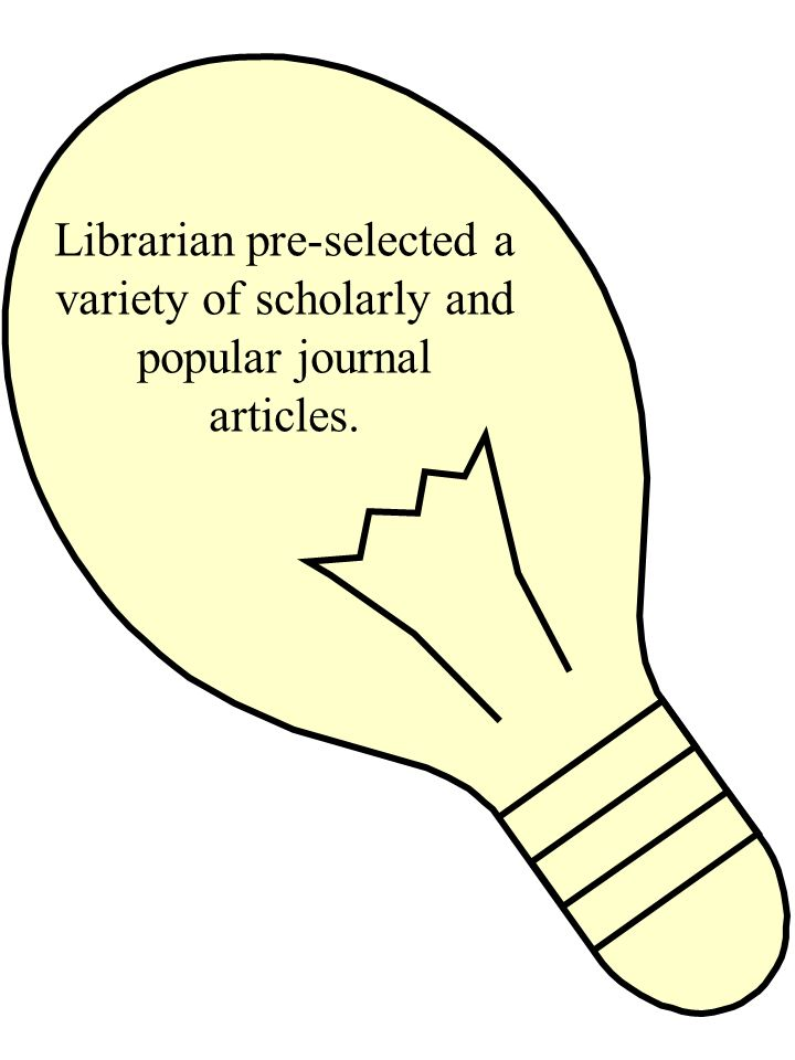 Librarian pre-selected a variety of scholarly and popular journal articles.