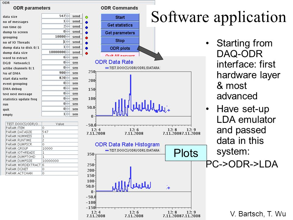 Starting from DAQ-ODR interface: first hardware layer & most advanced Have set-up LDA emulator and passed data in this system: PC->ODR->LDA V.